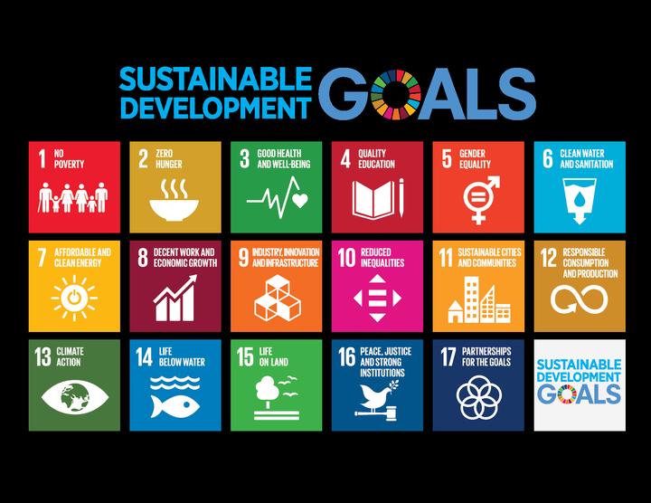 Agenda 2030 - Copyright: