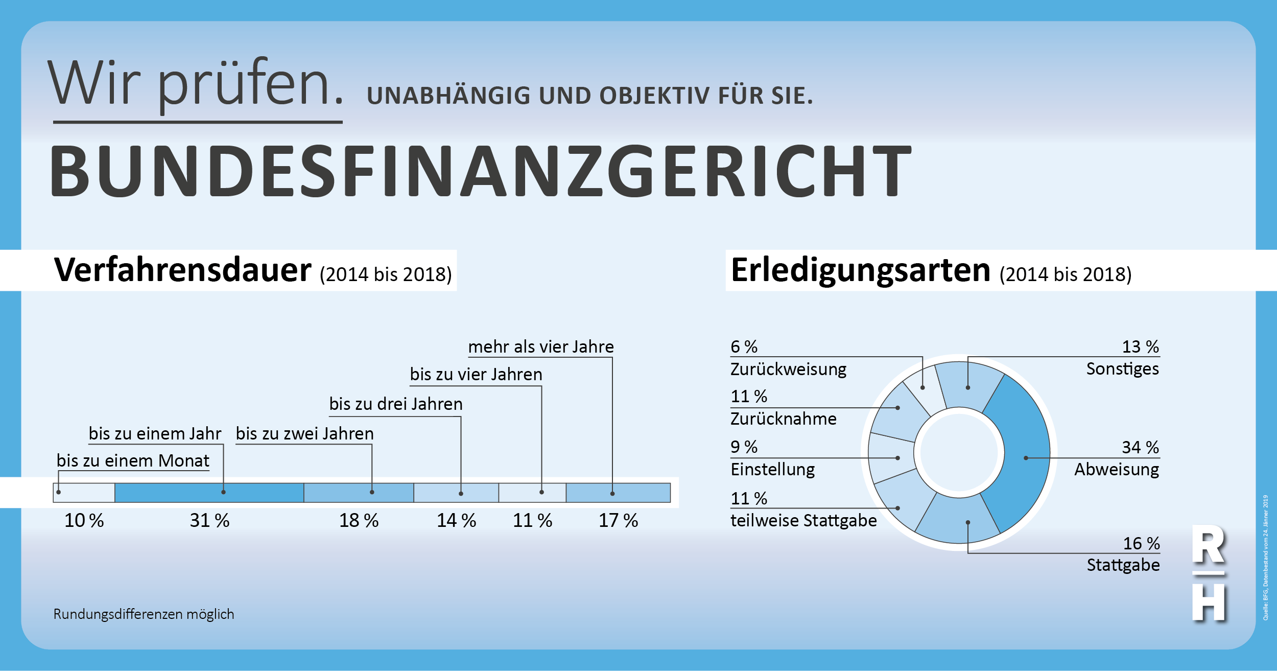 Wahlen 2021 österreich
